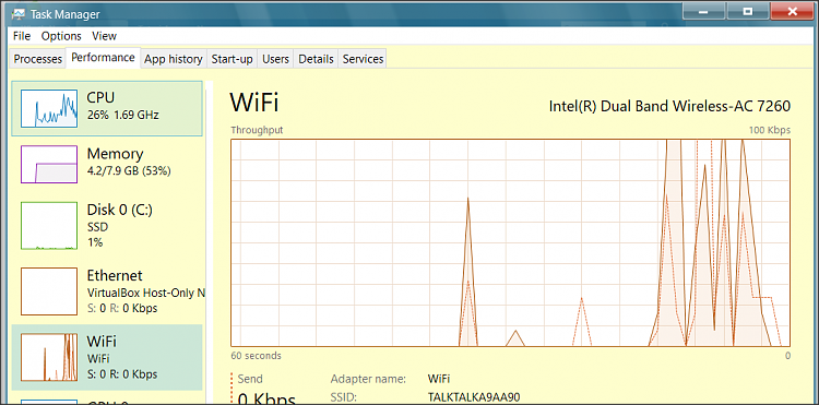 WiFi graph TaskManager blank-1.png