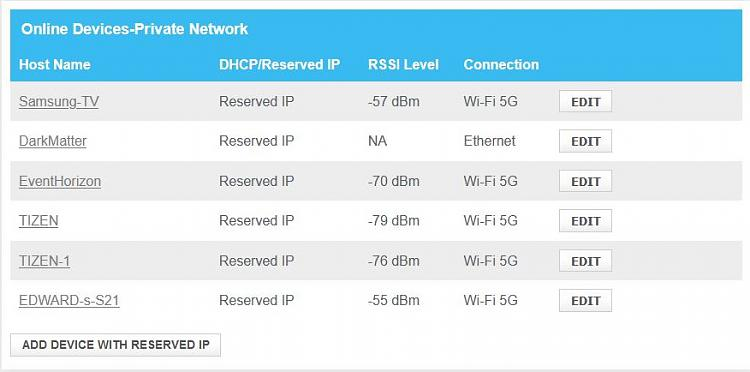 How to determine DHCP range?-connected-devices.jpg