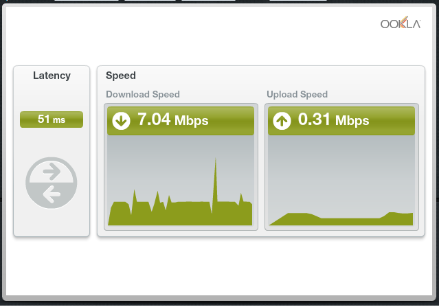 Click image for larger version.  Name:speedtest.net UK.png Views:59 Size:36.7 KB ID:34224