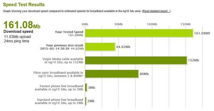Click image for larger version.  Name:cable speed.JPG Views:6 Size:55.8 KB ID:53911