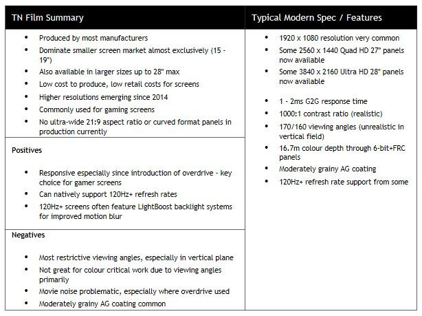 Click image for larger version.  Name:TN Panel Summary.JPG Views:30 Size:70.7 KB ID:124645