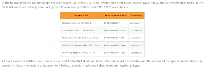 Click image for larger version.  Name:ftw3 waterblock.PNG Views:3 Size:64.3 KB ID:128840