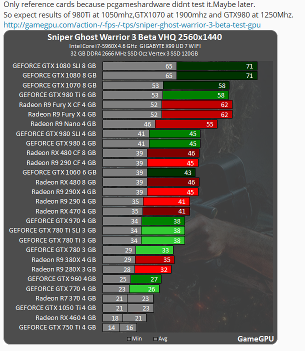 Click image for larger version.  Name:Sniper.PNG Views:22 Size:172.3 KB ID:131240