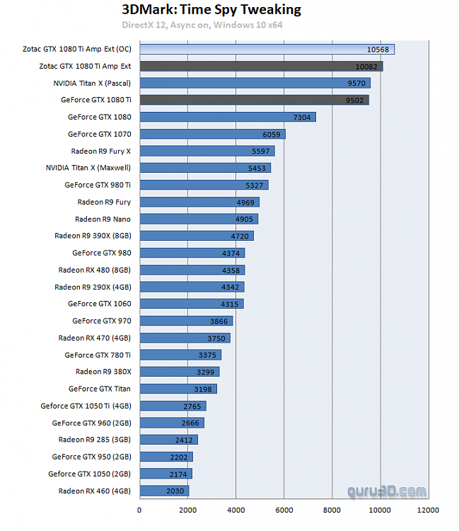 Click image for larger version.  Name:zotaccompare.PNG Views:1 Size:45.7 KB ID:132994