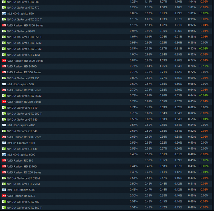 Click image for larger version.  Name:steamgpu2.PNG Views:1 Size:107.6 KB ID:134340