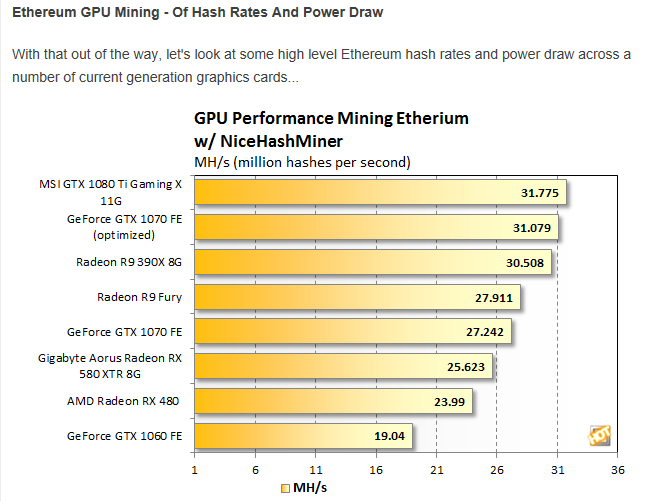 Click image for larger version.  Name:mining benchmark.PNG Views:28 Size:36.8 KB ID:150547