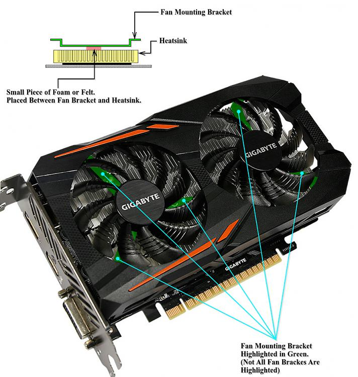 GPU Fan Rattling/Clicking Noise Simple Mod/Solution