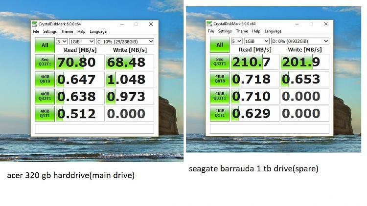 drive read writes.jpg