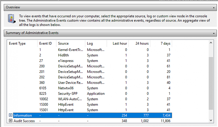 Click image for larger version.  Name:event viewer.PNG Views:1 Size:26.8 KB ID:192982