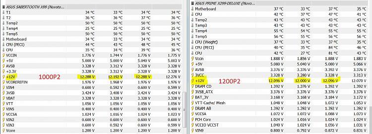 evga 1000P2 & 1200P2 compared 12v rails.jpg