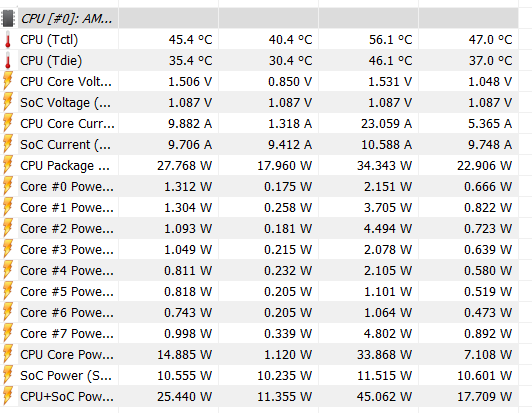 Show Us Your Temps-image.png