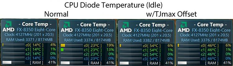 What is your CPU Idle temp?-cpu-diode-temperature-idle-.jpg