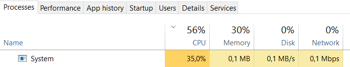 'System' process high CPU usage-system1.png