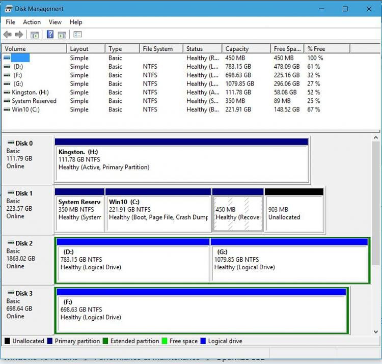 Click image for larger version.  Name:Disk mgmnt1.JPG Views:2 Size:141.8 KB ID:107465