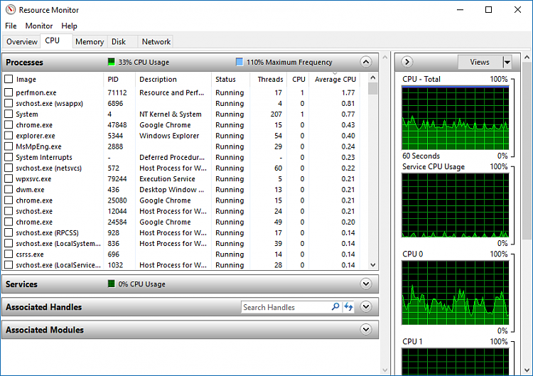 High CPU Usage at Idle Solved - Windows 10 Forums