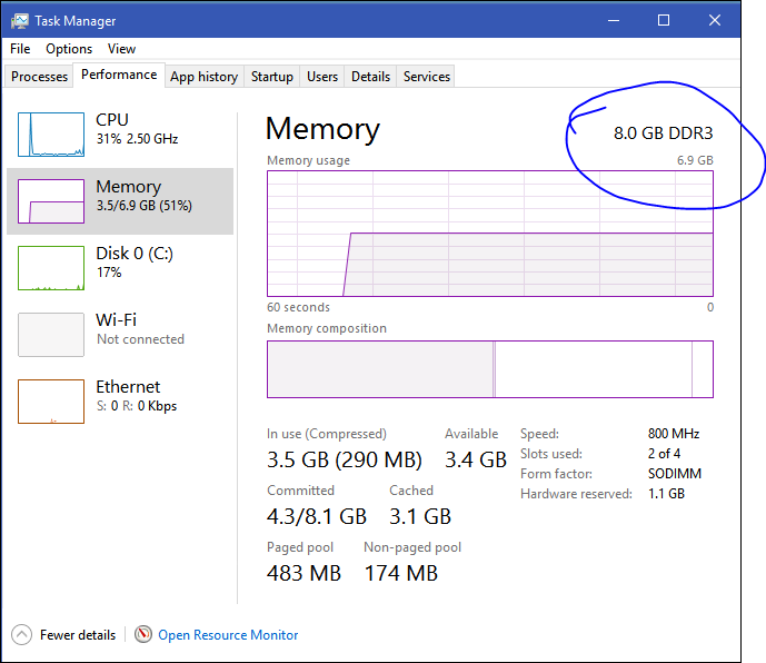 how to open task manager in windows 8 laptop