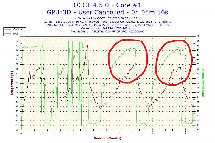 Click image for larger version.  Name:Temp core vs FPS.jpg Views:3 Size:882.9 KB ID:127407