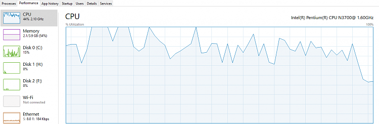 pc starts very slow recently-purrformance.png