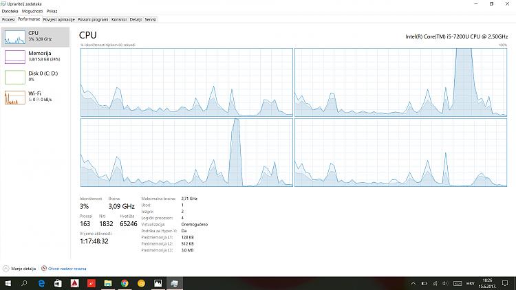 CPU 100% spikes - freezing the laptop - WIN10 - Windows 10