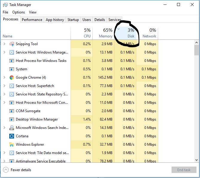avast service 32 bit high disk usage