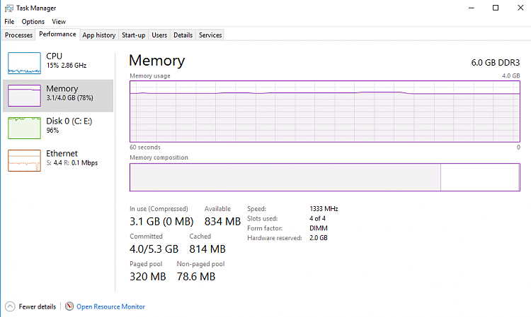 677e3ccef16 Disk Usage Always at 100% and 2GB Hardware Reserved RAM - Windows 10 ...
