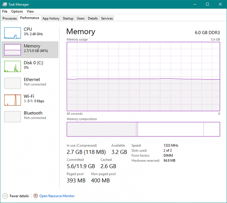 Memory leak (usage gradually increases)-perf-tab.png