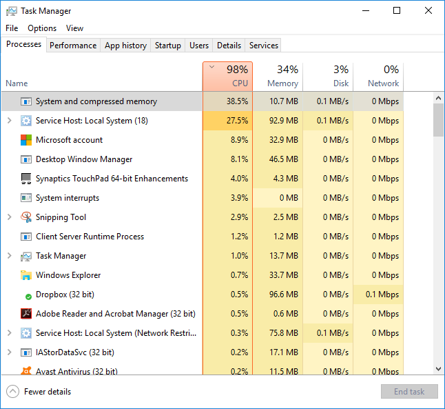 System and Compressed Memory uses 40% CPU after waking up from sleep-task_after.png