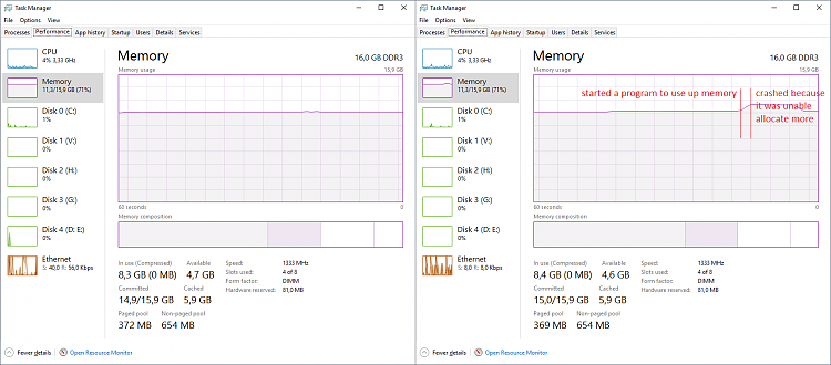 Windows 10 refuses to use all of my RAM-taskmngr.png