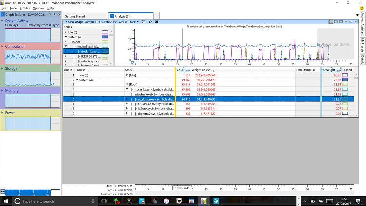 NT Kernel consistenty taking 25% of CPU Usage-high-cpu-usage.jpg