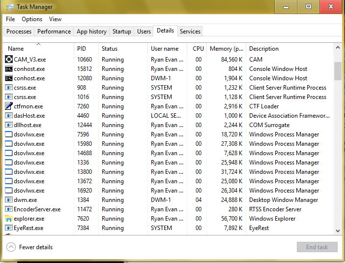 Specious Task Taking up system resources in task manager