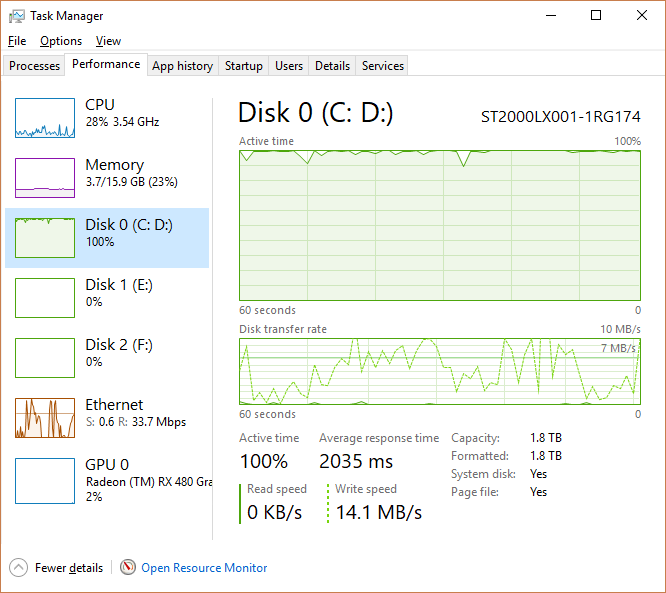 windows 10 disk usage 100 ssd