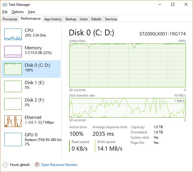 Disk Usage at 100%
