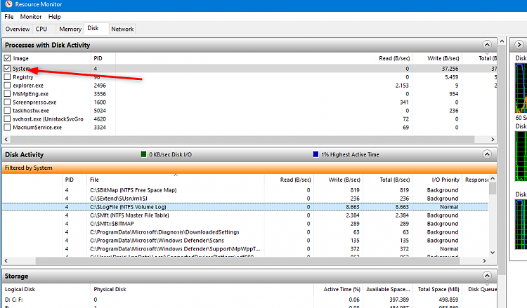 Constant 100% Disk Usage, 60-80% CPU usage. Both happen when idle.-image.png