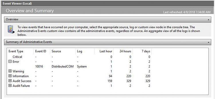 DistributedCOM Error.-dcom-error.jpg