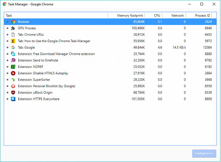 WIN 10 and Chrome browser - Excessive memory and CPU usage