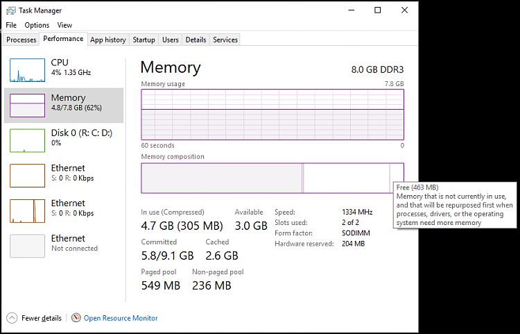 When Does Ram Usage Increase Windows 10 Forums