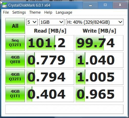 Click image for larger version.  Name:Crystal Diskmark SSHD.jpg Views:24 Size:53.5 KB ID:195101