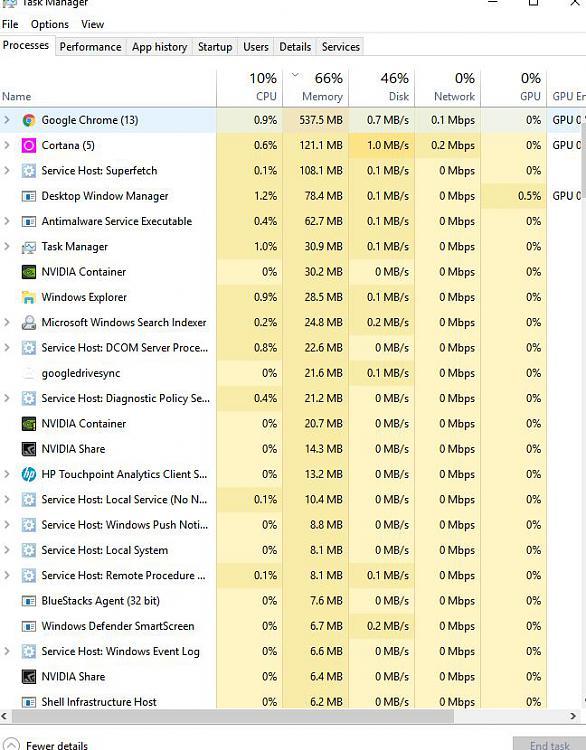 Computer Idling at 10GB memory usage after 1 week of no usage.-ram-usage.jpg