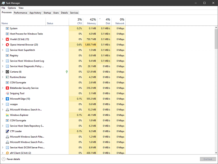 Persistent Disk Activity on Windows 10 Solved - Windows 10