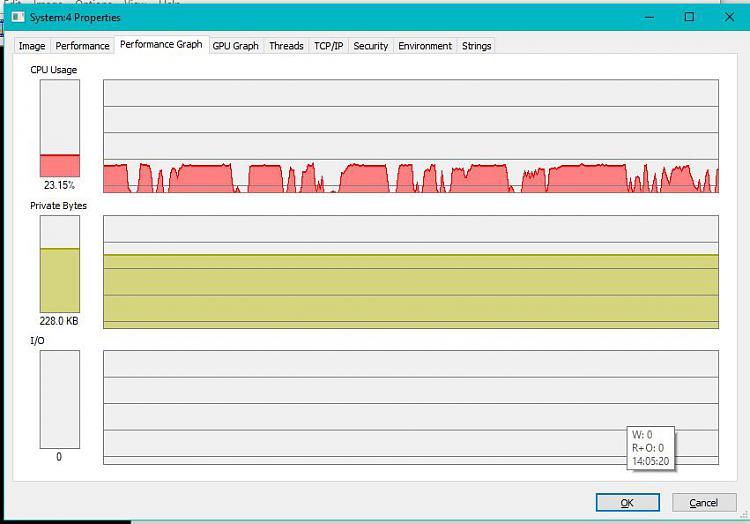 'System' process high CPU usage-system-process-explorer-1.jpg