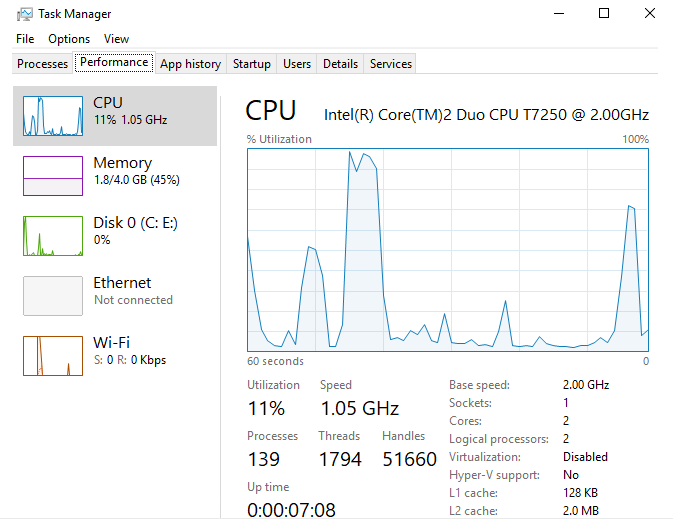 system has 149 threads, uses 50% cpu?-image.png