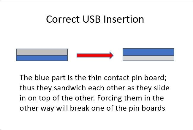 Tough To Plug in USB Drivers into Front Port-correct-usb-insertion.jpg