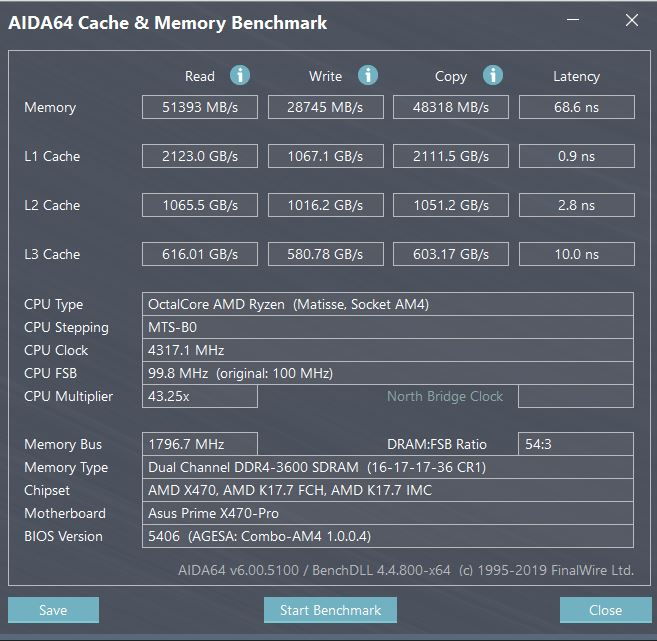 What's your memory assessment speed ?-aida-ram-3600.jpg