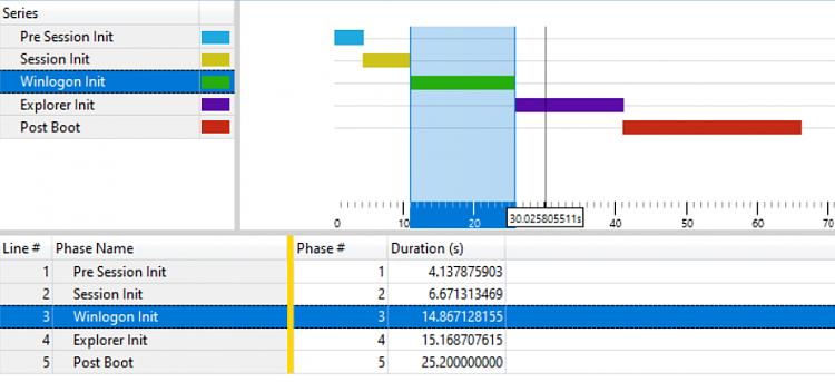 Slow Windows 10 Pro boot version 1903-capture1.png