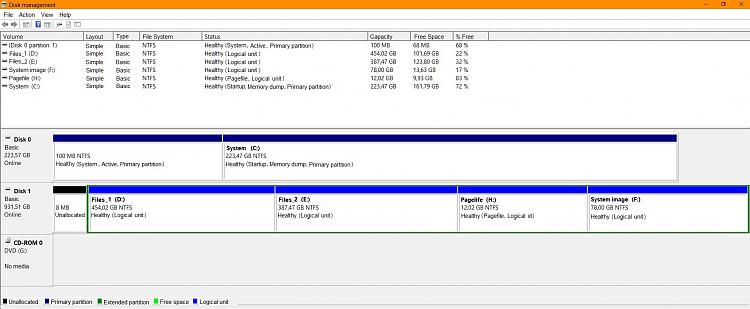 Slow Windows 10 Pro boot version 1903-windows-disk-manager-image.jpg
