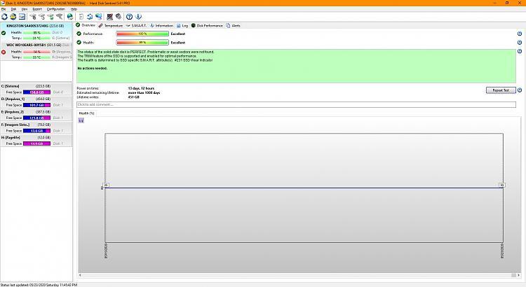 Slow Windows 10 Pro boot version 1903-ssd_sentinel_overview.jpg