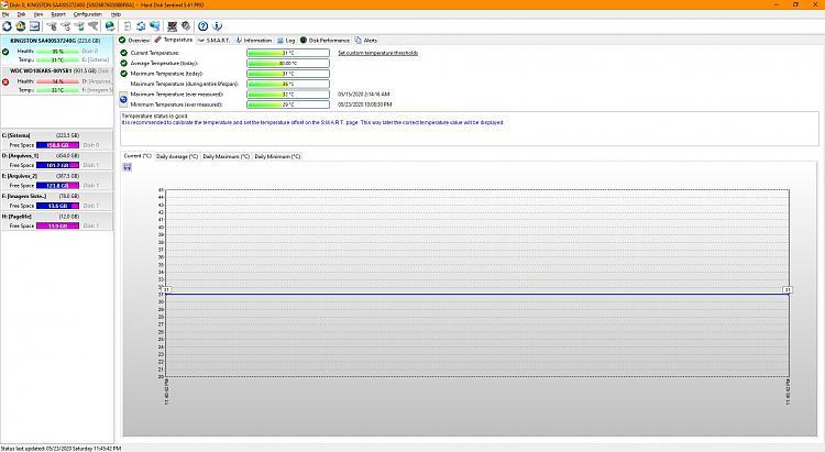 Slow Windows 10 Pro boot version 1903-ssd_sentinel_temperature.jpg