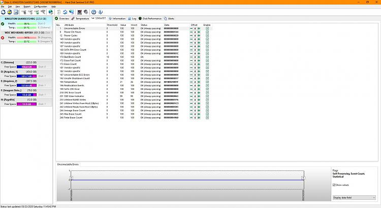 Slow Windows 10 Pro boot version 1903-ssd_sentinel_smart.jpg