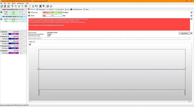 Slow Windows 10 Pro boot version 1903-hd_sentinel_overview.jpg