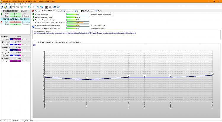 Slow Windows 10 Pro boot version 1903-hd_sentinel_temperature.jpg